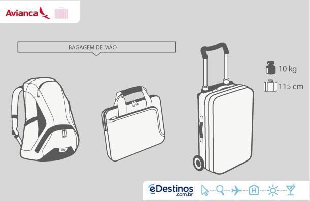 Bolsa De Mão No Avião : Avianca bagagem de m?o linhas a?reas