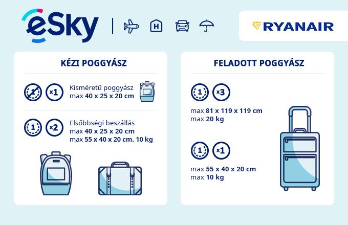 Poggyász  méret- és súlykorlátozások - Ryanair 64f9416aa7