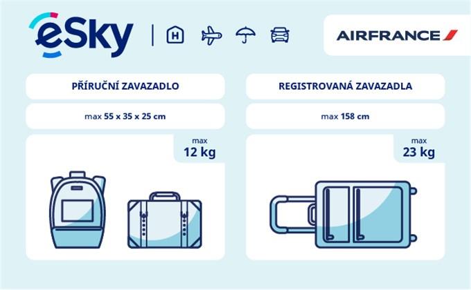 Zavazadla: omezení týkající se váhy a rozměrů - Air France
