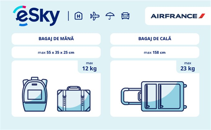 Dimensiunea și greutatea bagajelor  - Air France