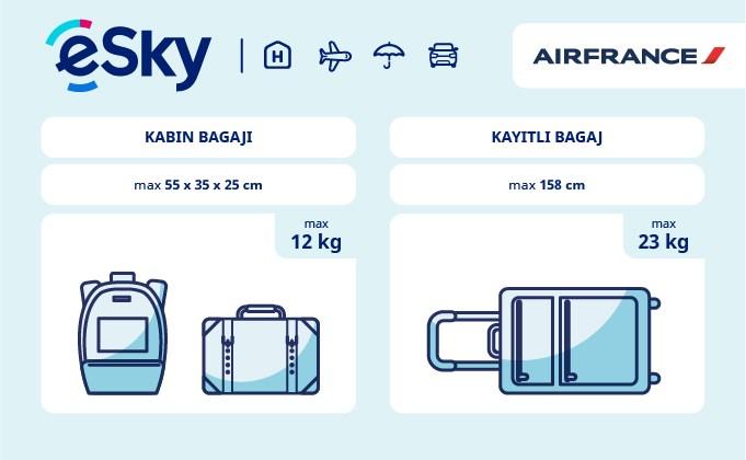 Bagaj: boyut ve ağırlı sınırlamaları - Air France