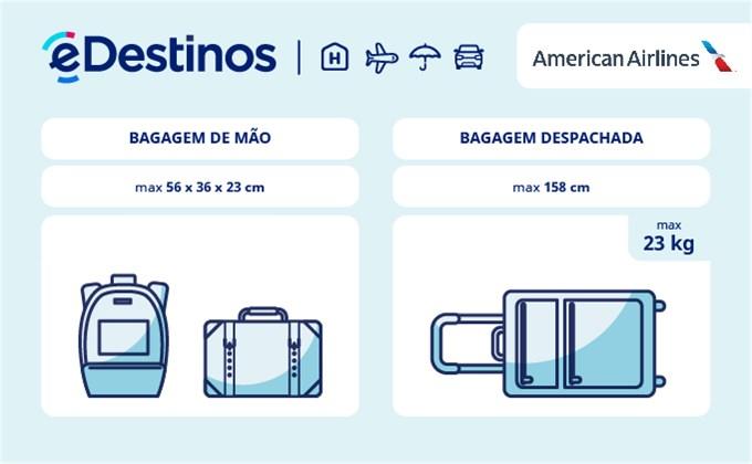 Bagagem Dimens 245 Es E Peso American Airlines Edestinos