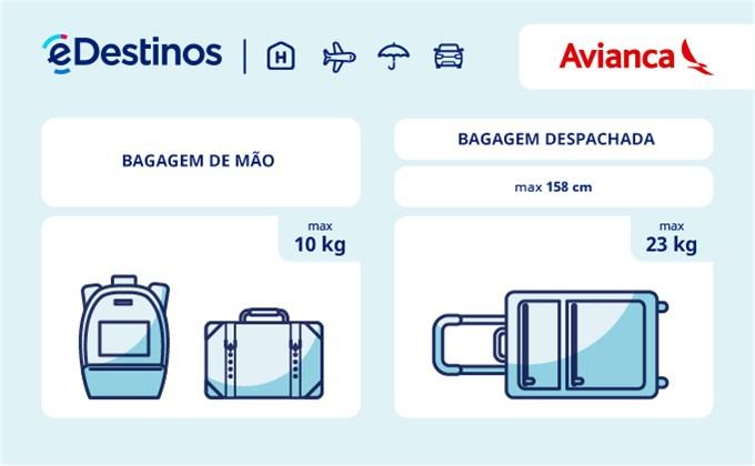 Bagagem: dimensões e peso - Avianca