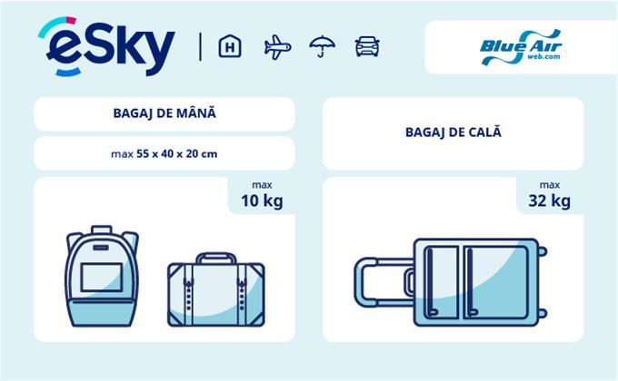 Dimensiunea și greutatea bagajelor  - Blue Air