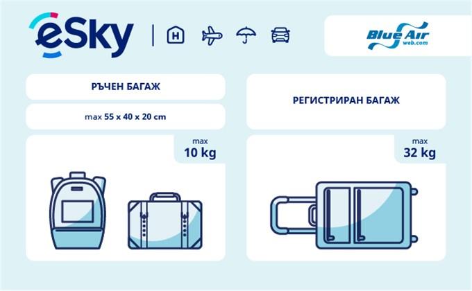 Тегло и размери на багажа - Blue Air
