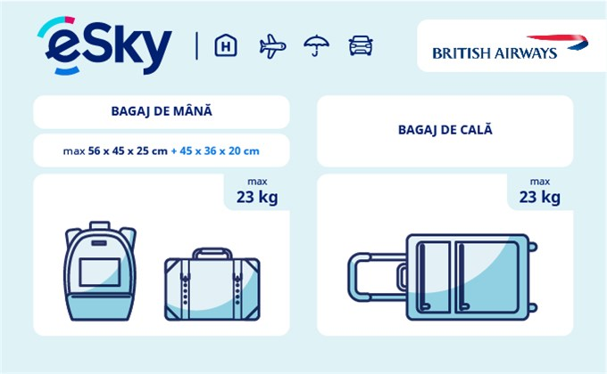 Dimensiunea și greutatea bagajelor  - British Airways