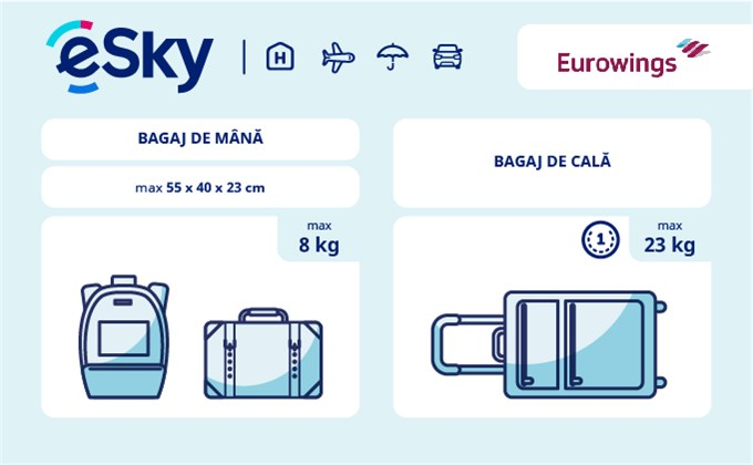 Bagaj: restricții de dimensiuni și greutate - Eurowings