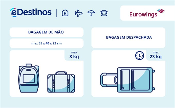 Bagagem: dimensões e peso - Eurowings