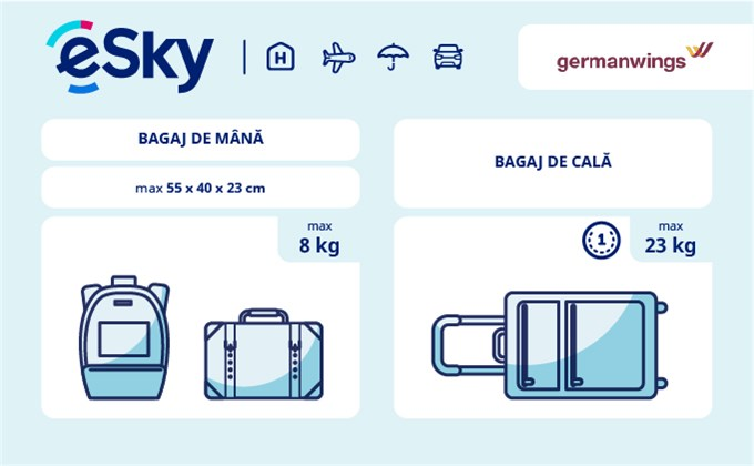 Bagaj: restricții de dimensiuni și greutate - Germanwings