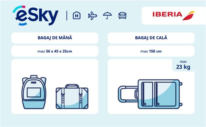 Dimensiunea și greutatea bagajelor  - Iberia