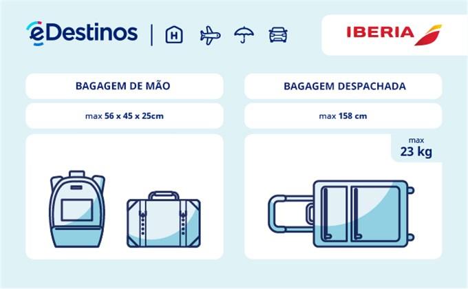 Bagagem: dimensões e peso - Iberia