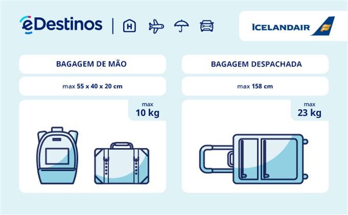 Bagagem: dimensões e peso - Icelandair