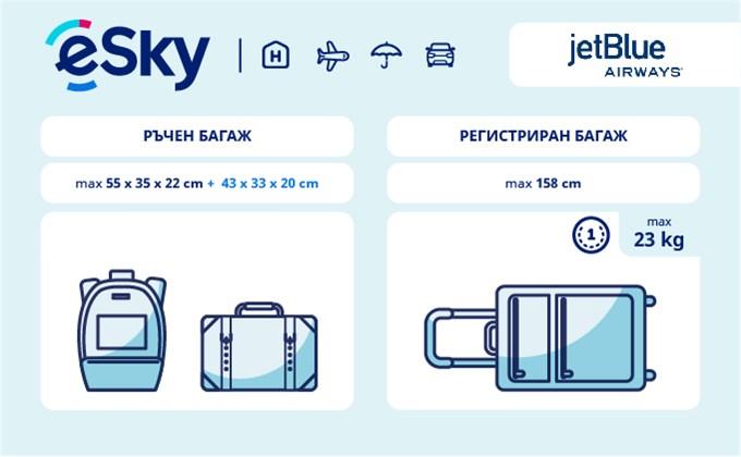 Тегло и размери на багажа - JetBlue
