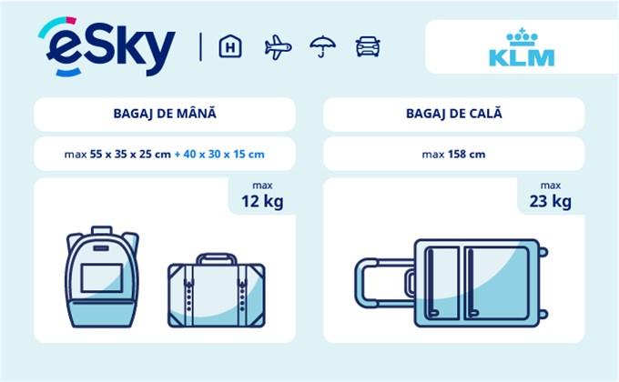 Dimensiunea și greutatea bagajelor  - KLM