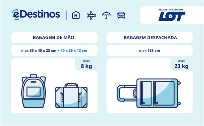 Bagagem: dimensões e peso - LOT Polish Airlines