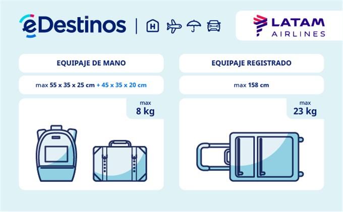 Equipaje: tamaño y peso - LATAM Airlines Brasil