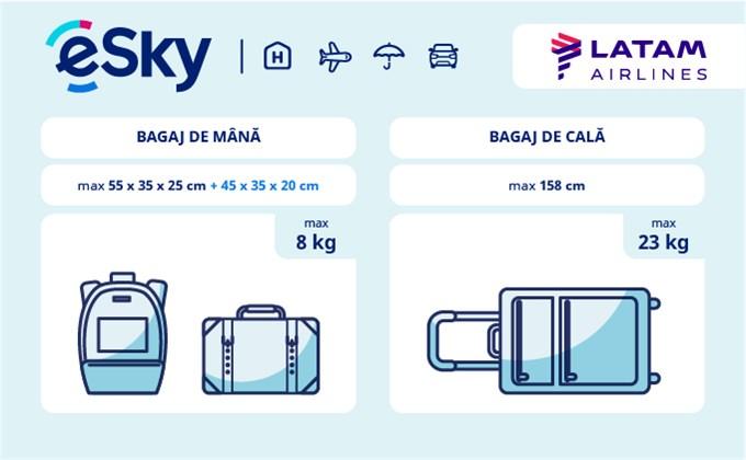 Dimensiunea și greutatea bagajelor  - LATAM