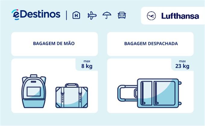 Bagagem: dimensões e peso - Lufthansa