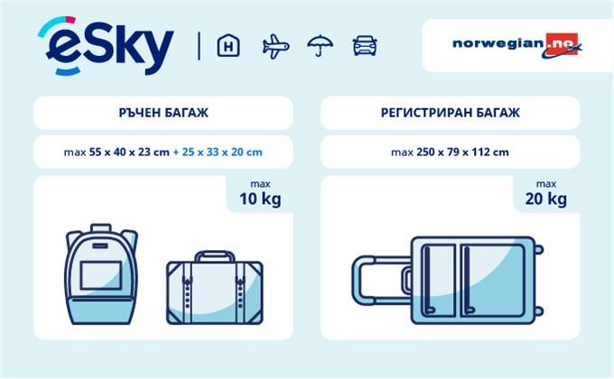 Тегло и размери на багажа - Norwegian