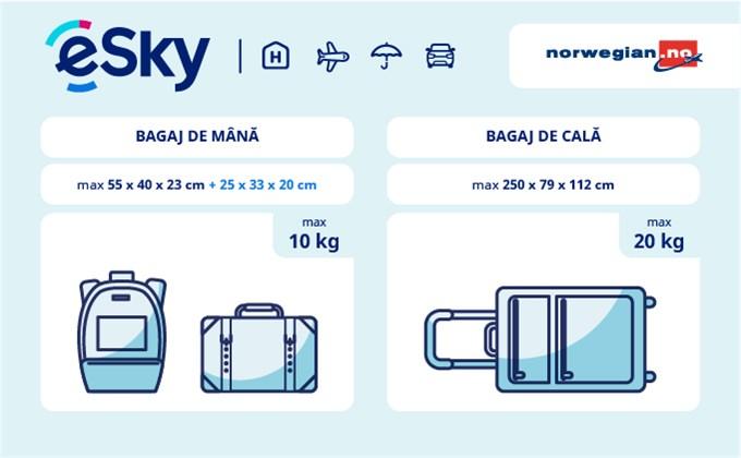 Dimensiunea și greutatea bagajelor  - Norwegian