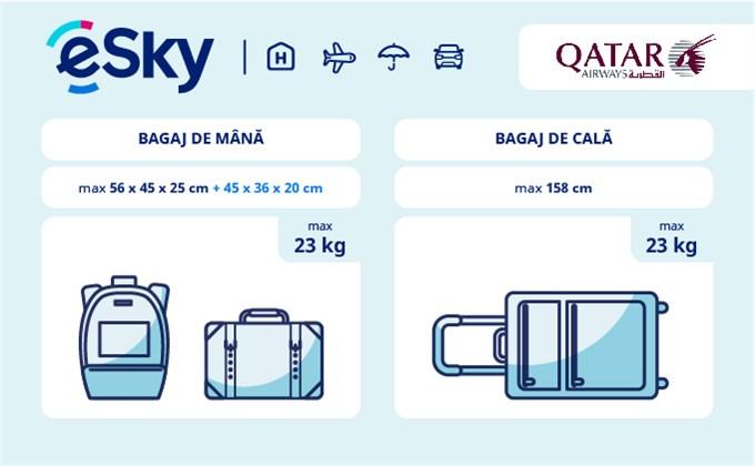 Dimensiunea și greutatea bagajelor  - Qatar Airways