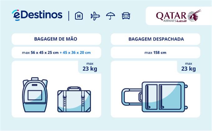 Bagagem: dimensões e peso - Qatar Airways