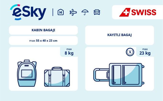 Bagaj: boyut ve ağırlı sınırlamaları - Swiss International Air Lines