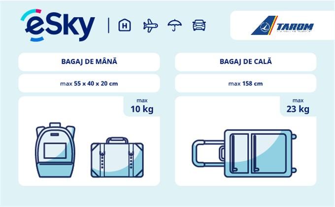 Dimensiunea și greutatea bagajelor  - Tarom