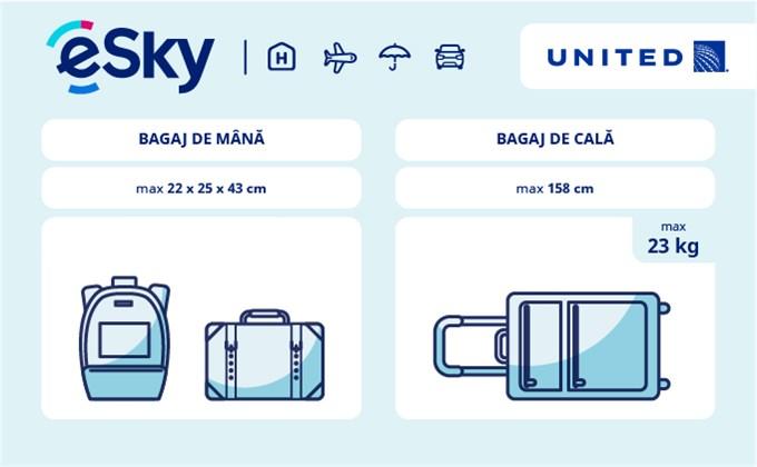 Dimensiunea și greutatea bagajelor  - United Airlines