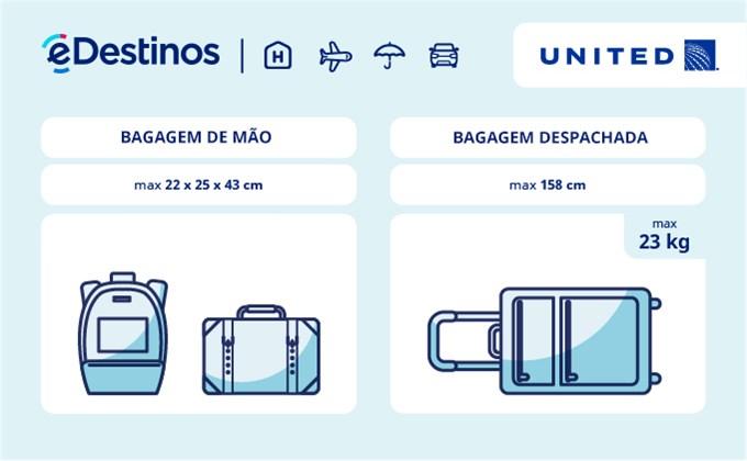 Bagagem: dimensões e peso - United Airlines