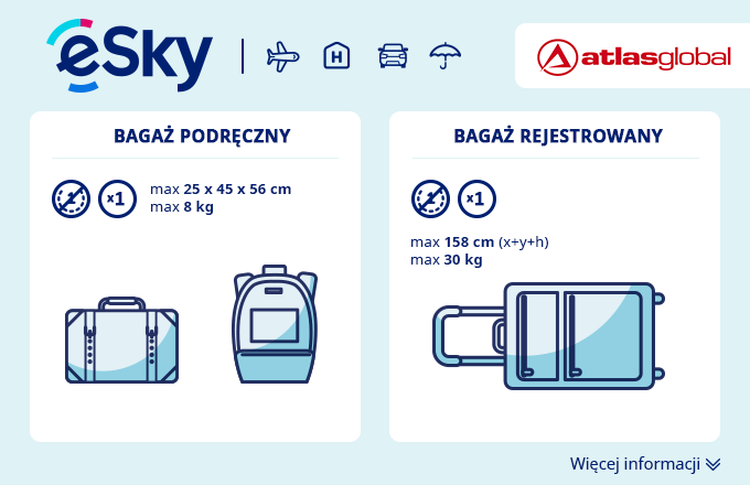Bagaż: Wymiary i waga - AtlasGlobal