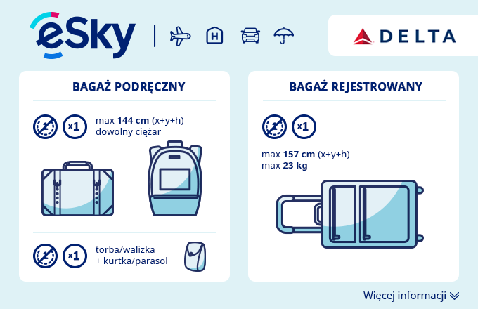 Bagaż: Wymiary i waga - Delta Air Lines