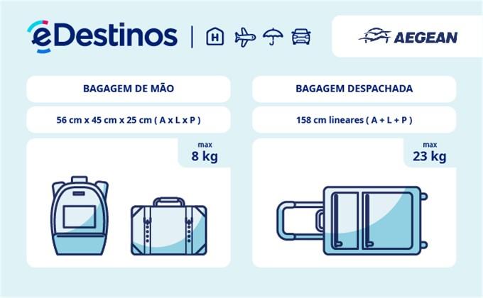 Bagagem: dimensões e peso - Aegean Airlines