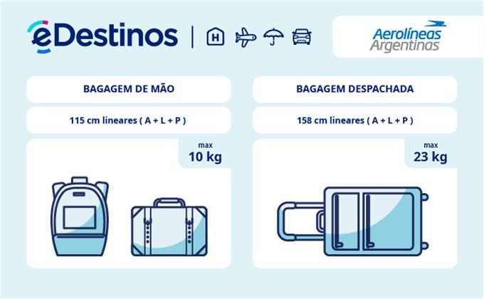 Bagagem: dimensões e peso - Aerolíneas Argentinas