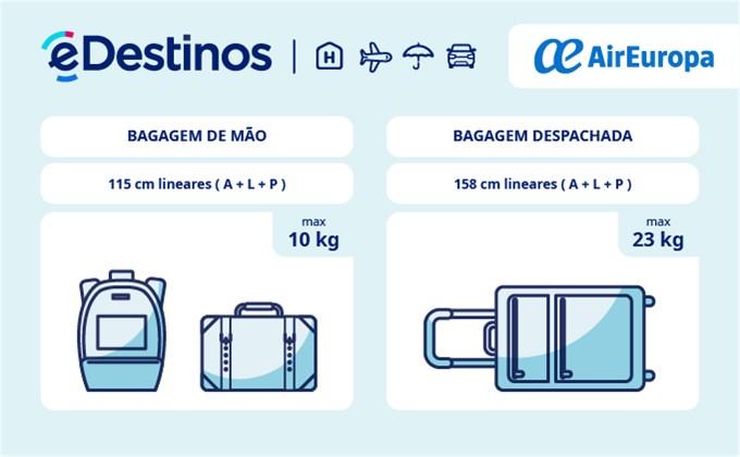 Bagagem: dimensões e peso - Air Europa