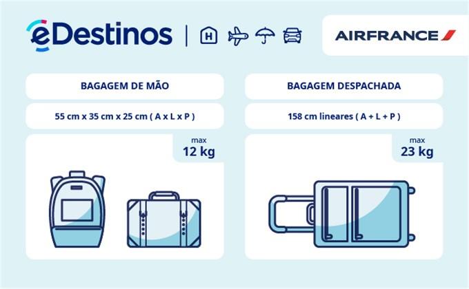 Bagagem: dimensões e peso - Air France