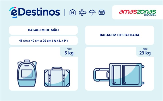 Bagagem: dimensões e peso - Amaszonas Línea Aérea