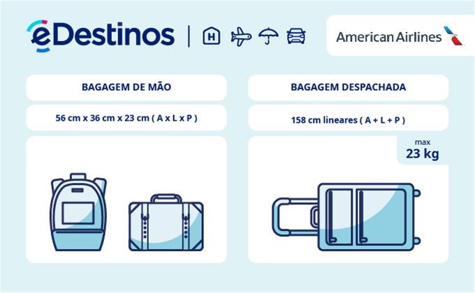 Bagagem: dimensões e peso - American Airlines