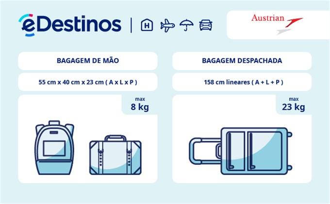 Bagagem: dimensões e peso - Austrian Airlines