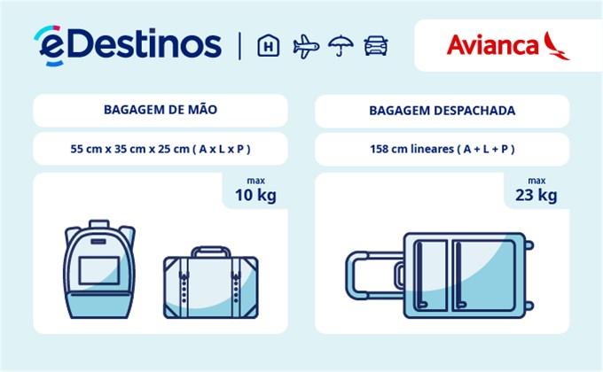 Bagagem: dimensões e peso - Avianca Internacional