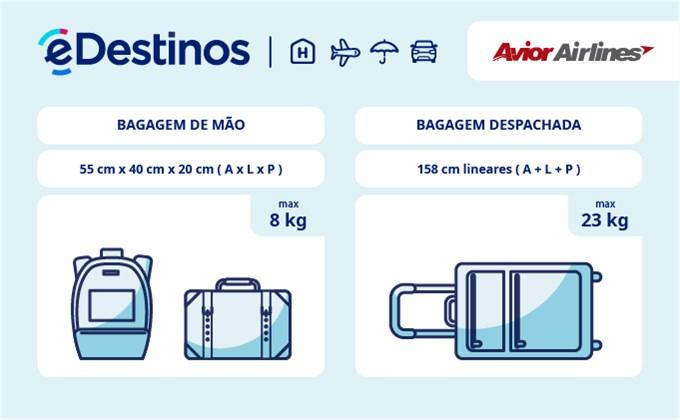 Bagagem: dimensões e peso - Avior Airlines