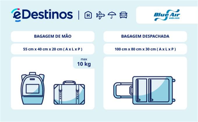 Bagagem: dimensões e peso - Blue Air Aviation