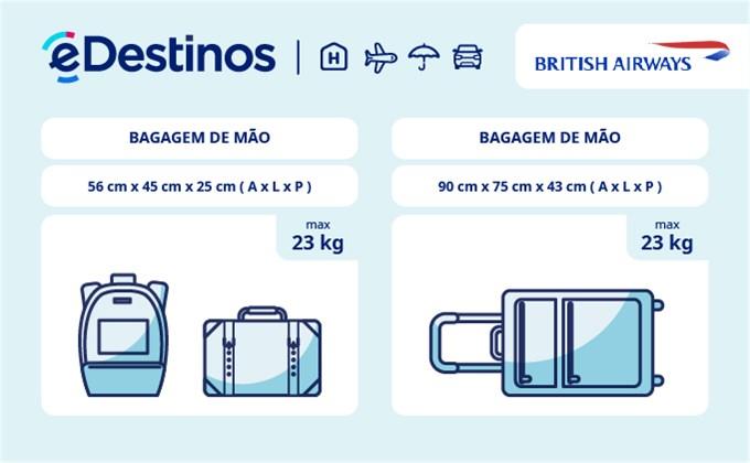 Bagagem: dimensões e peso - British Airways