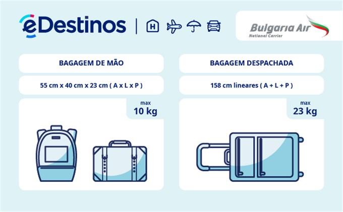 Bagagem: dimensões e peso - Bulgaria Air