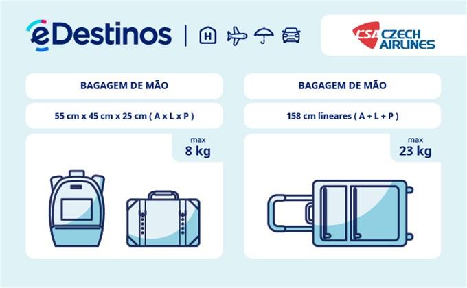 Bagagem: dimensões e peso - Czech Airlines