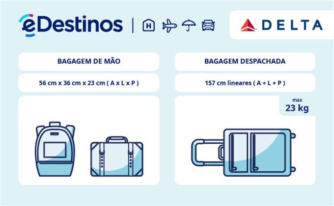 Bagagem: dimensões e peso - Delta Air Lines