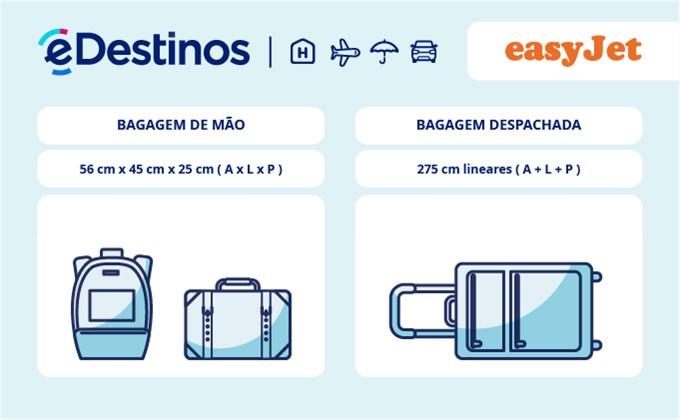 Bagagem: dimensões e peso - easyJet