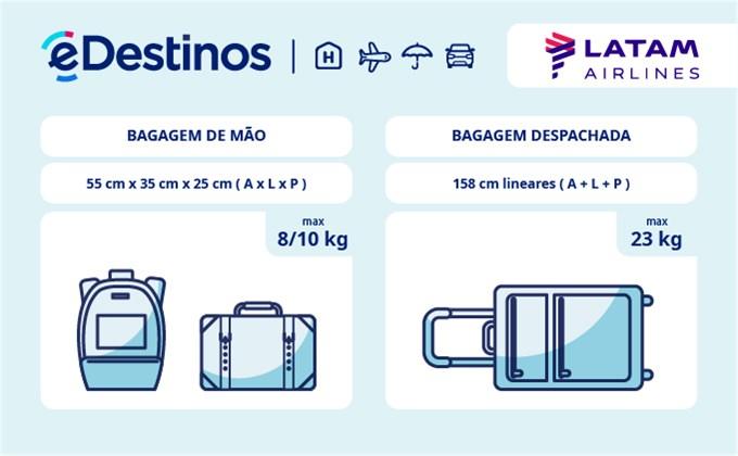 Bagagem: dimensões e peso - LATAM Airlines