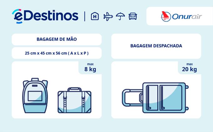 Bagagem: dimensões e peso - Onur Air
