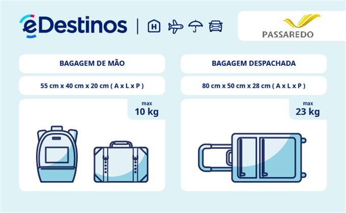 Bagagem: dimensões e peso - Passaredo Linhas Aéreas